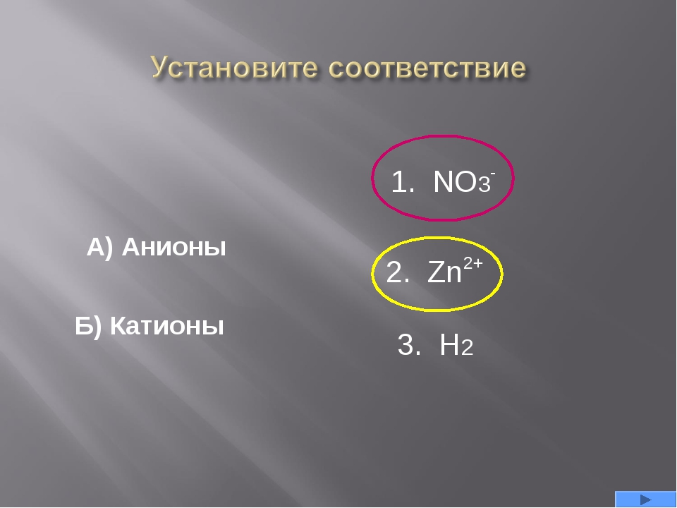 Б) Катионы A) Анионы 2. Zn2+ 3. H2 1. NO3-