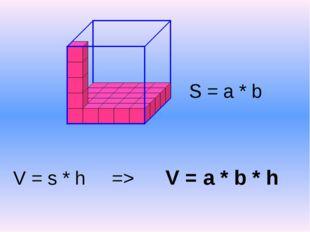 S = a * b V = s * h => V = a * b * h