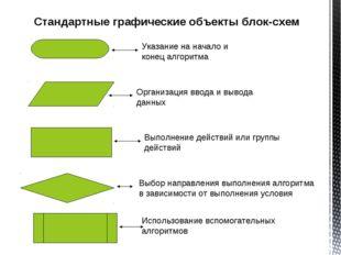 Стандартные графические объекты блок-схем Указание на начало и конец алгоритм