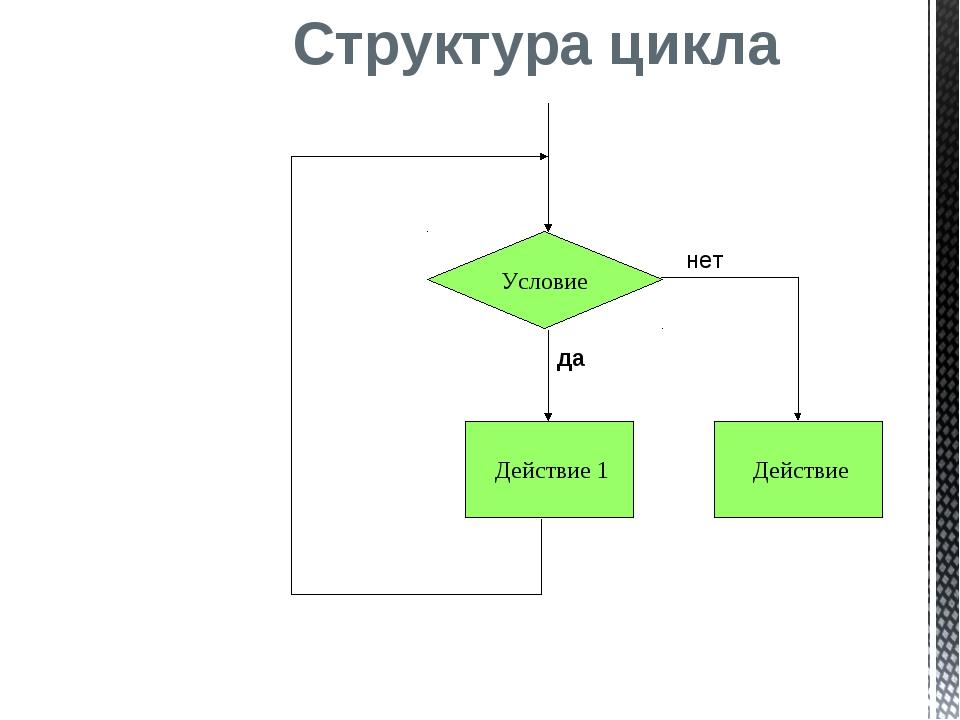 Условие Действие 1 Действие да Структура цикла нет