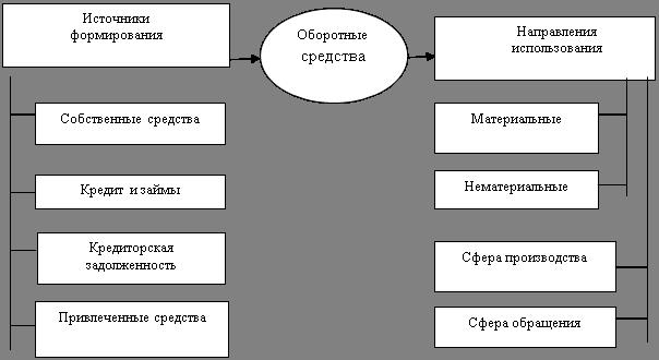 http://www.kazedu.kz/images/referats/a65/196579/3.png