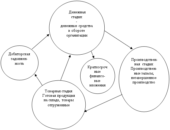http://www.kazedu.kz/images/referats/a65/196579/1.png