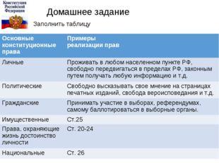 Домашнее задание Заполнить таблицу Основные конституционные праваПримеры реа