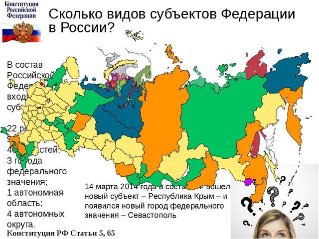 Сколько видов субъектов Федерации в России? В состав Российской Федерации вхо...