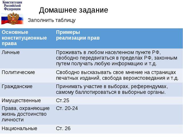 Домашнее задание Заполнить таблицу Основные конституционные праваПримеры реа...