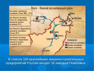 В список 100 крупнейших машиностроительных предприятий России входят 16 завод