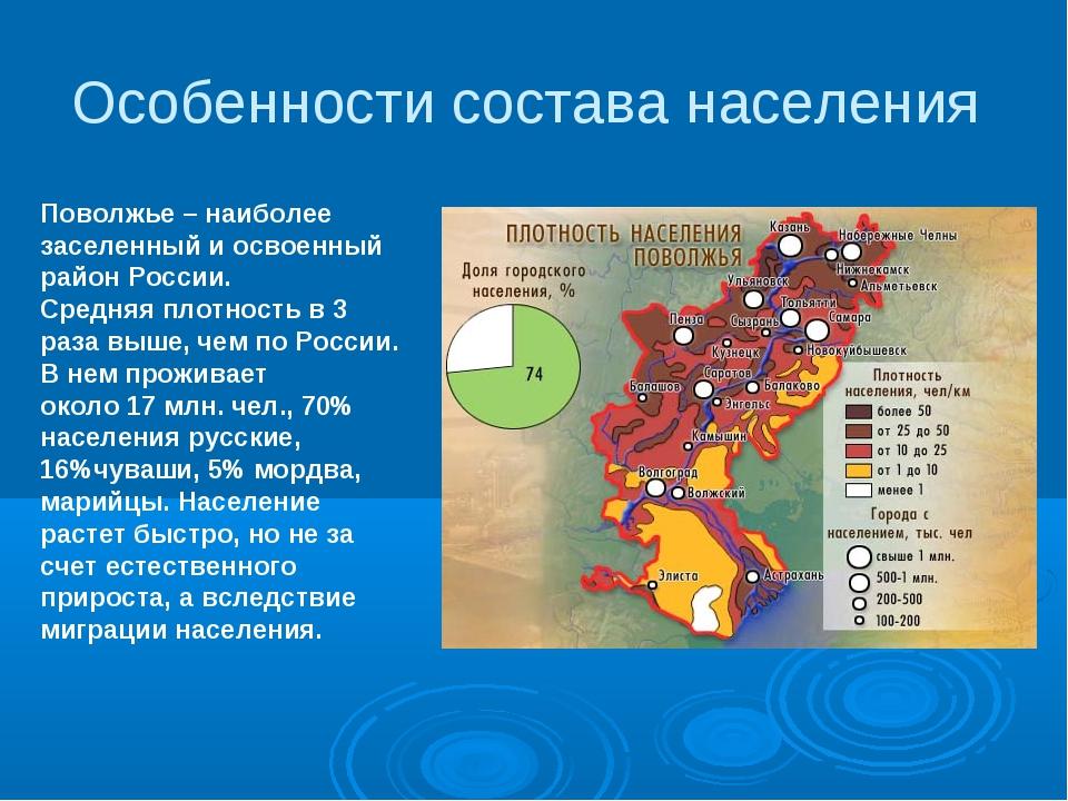 Особенности состава населения Поволжье – наиболее заселенный и освоенный райо...