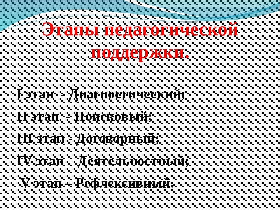 Этапы педагогической поддержки. I этап - Диагностический; II этап - Поисковый...