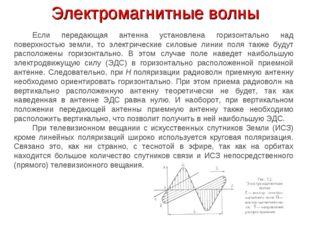 Электромагнитные волны Если передающая антенна установлена горизонтально над