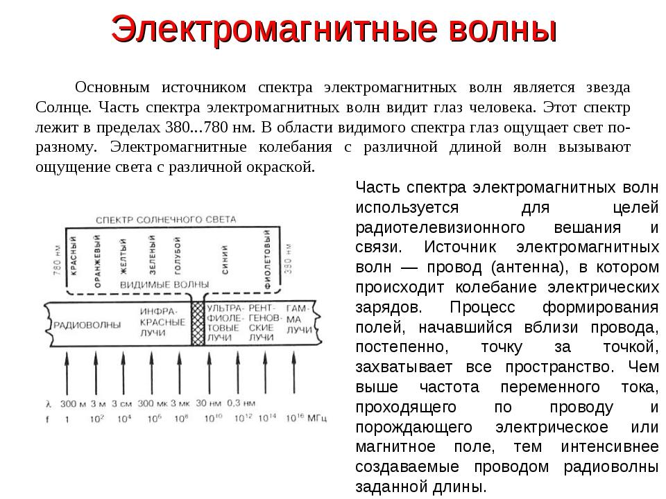 Электромагнитные волны Основным источником спектра электромагнитных волн явля...