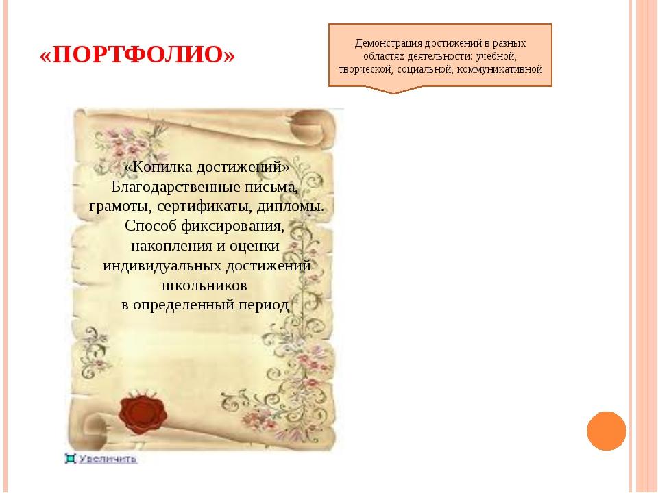 «ПОРТФОЛИО» Демонстрация достижений в разных областях деятельности: учебной,...