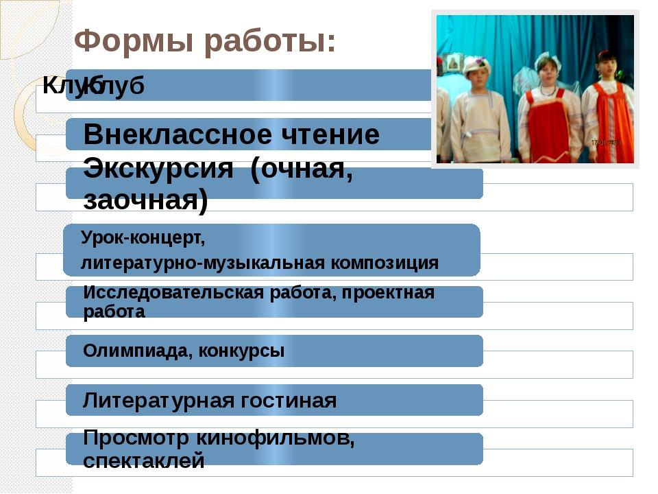 Формы работы: