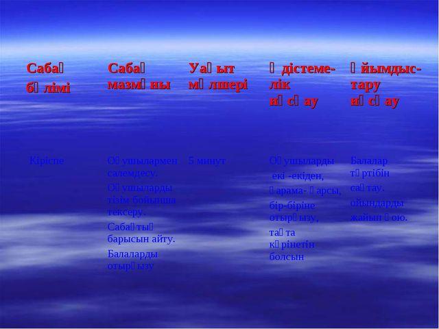 Сабақ бөліміСабақ мазмұныУақыт мөлшері Әдістеме-лік нұсқау Ұйымдыс-тару н...
