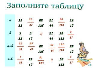 0 0 а 13 32 82 125 27 44  14 17 b 9 32 3 47  27 44 28 123 a+b