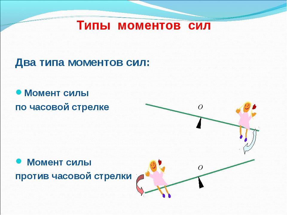 Типы моментов сил O O Два типа моментов сил: Момент силы по часовой стрелке М...