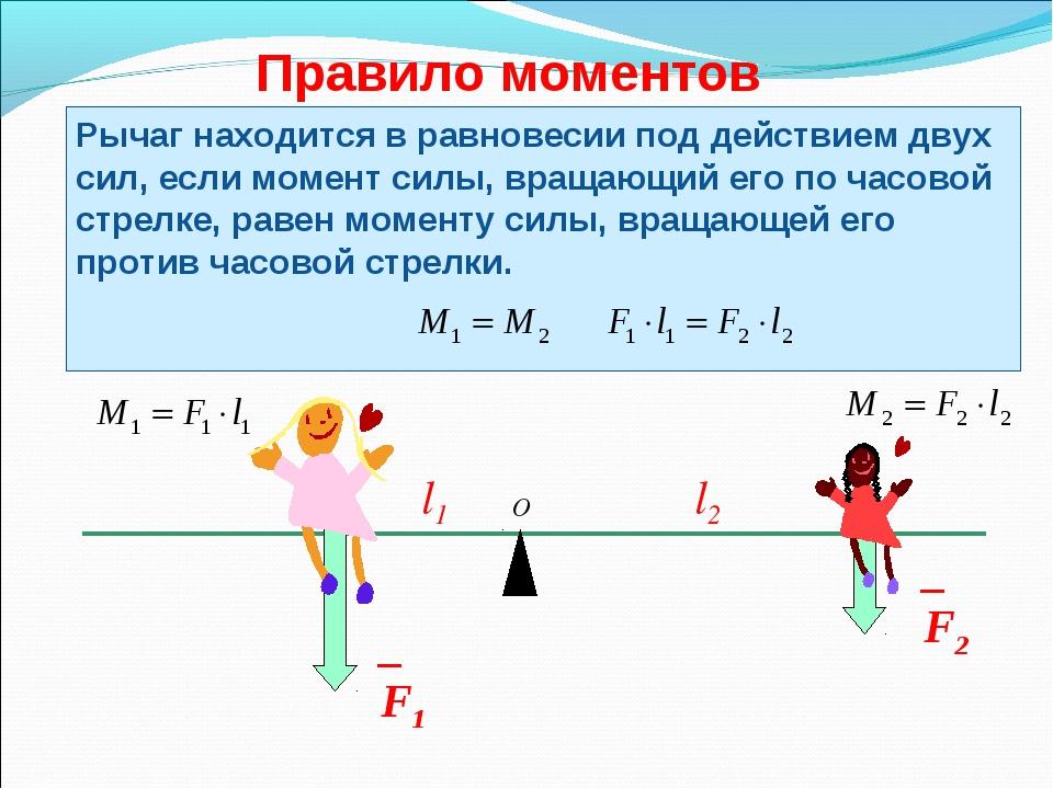 Правило моментов _ F1 O _ F2 Рычаг находится в равновесии под действием двух...