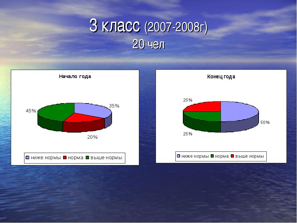 3 класс (2007-2008г) 20 чел
