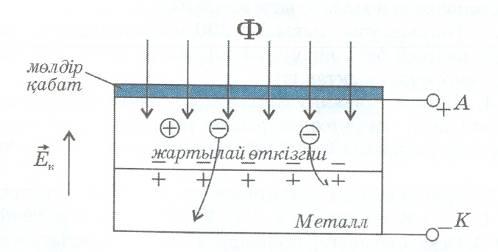 Механика 043