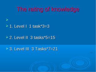 The rating of knowledge  1. Level I 1 task*3=3 2. Level II 3 tasks*5=15 3.