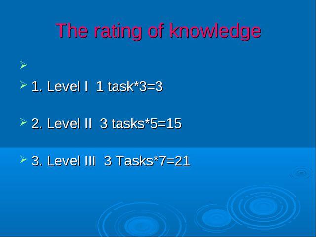 The rating of knowledge  1. Level I 1 task*3=3 2. Level II 3 tasks*5=15 3....