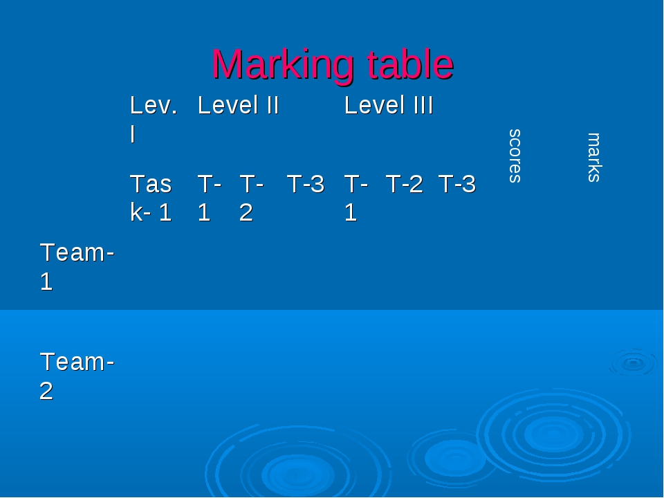 Marking table scores marks 	Lev. I	Level II	Level III			 Task- 1	T-1	T-2	T-3...