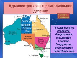 Административно-территориальное деление Государственное устройство- Федератив