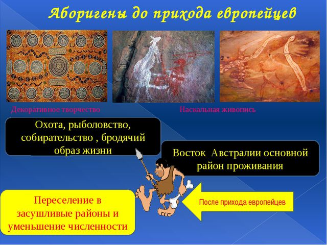 Аборигены до прихода европейцев Декоративное творчество Наскальная живопись О...
