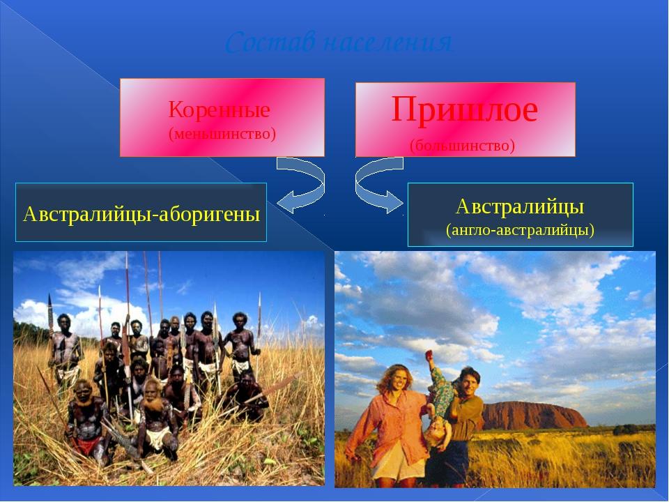 Состав населения Коренные (меньшинство) Пришлое (большинство) Австралийцы-або...