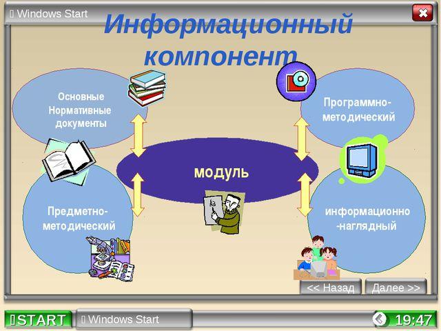 * Информационный компонент модуль Программно- методический Основные Нормативн...