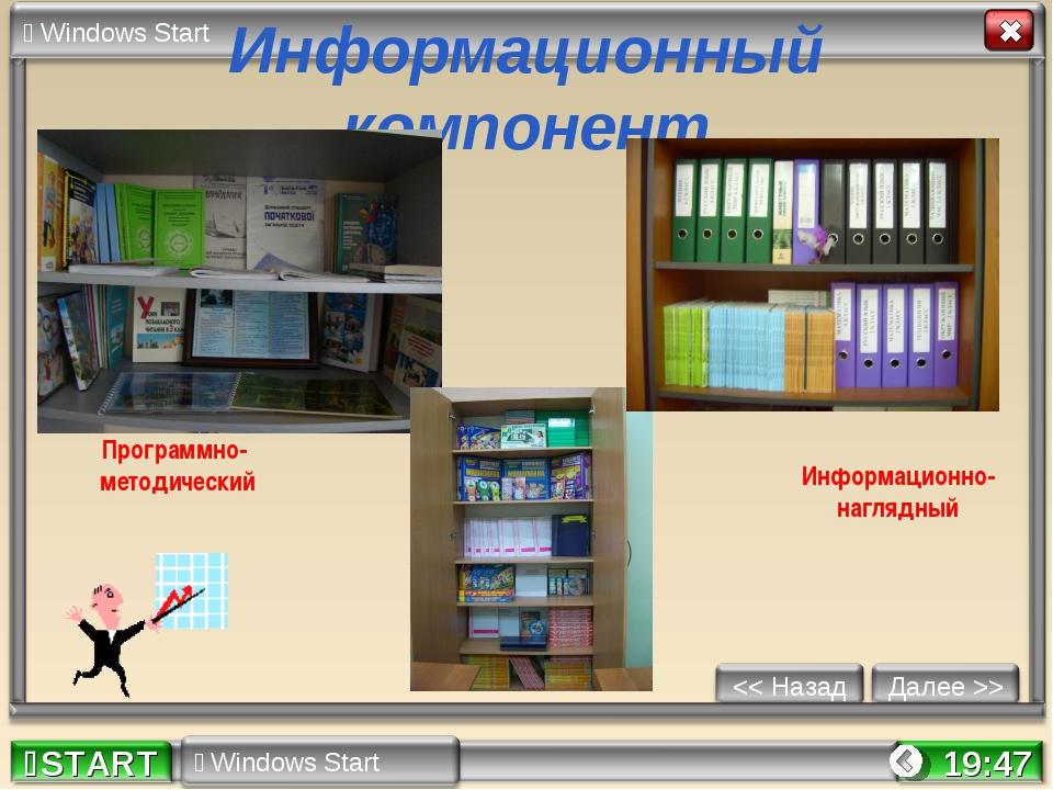 * Информационный компонент Программно- методический Информационно-наглядный