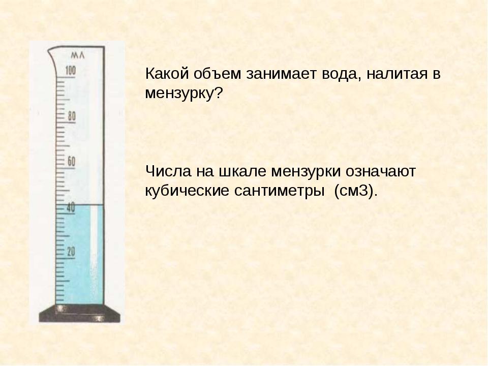 Какой объем занимает вода, налитая в мензурку? Числа на шкале мензурки означа...