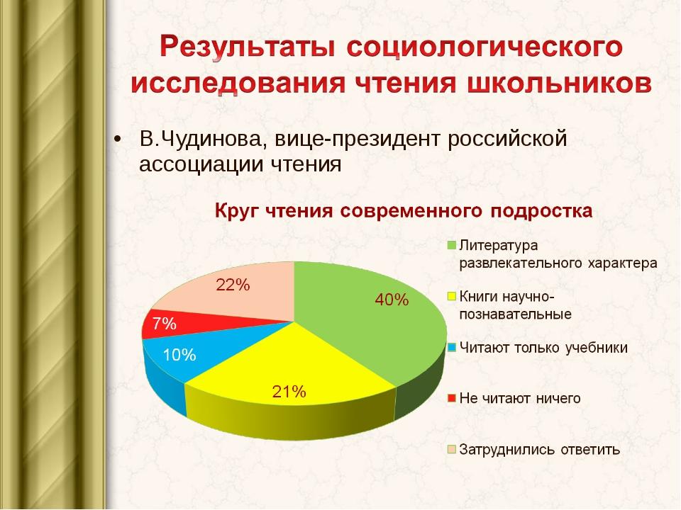 В.Чудинова, вице-президент российской ассоциации чтения