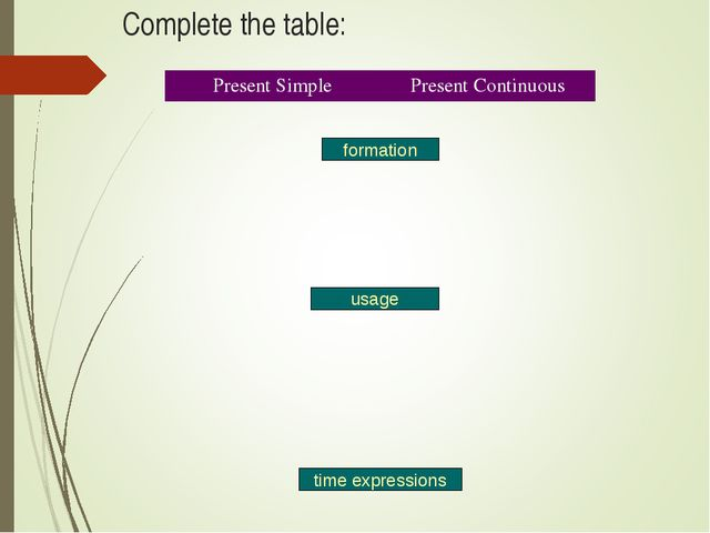Complete the table: formation usage time expressions Present Simple	Present C...