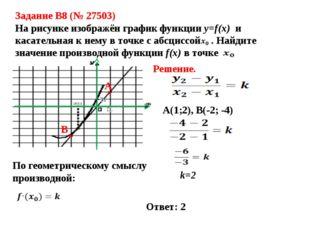 Задание B8 (№ 27503) На рисунке изображён график функции y=f(x) и касательная