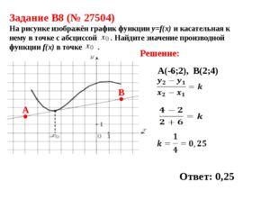 Задание B8 (№ 27504) На рисунке изображён график функции и касательная к нему