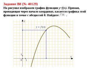 Задание B8 (№ 40129) На рисунке изображен график функции y=f(x). Прямая, прох
