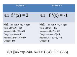 Д/з §46 стр.240. №806 (2,4); 809 (2-5) Вариант 1 Вариант 2 №1f '(x)= 2 №1f '(