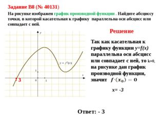 Задание B8 (№ 40131) На рисунке изображен график производной функции . Найди
