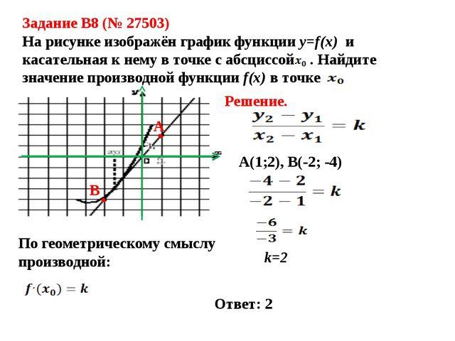 Задание B8 (№ 27503) На рисунке изображён график функции y=f(x) и касательная...