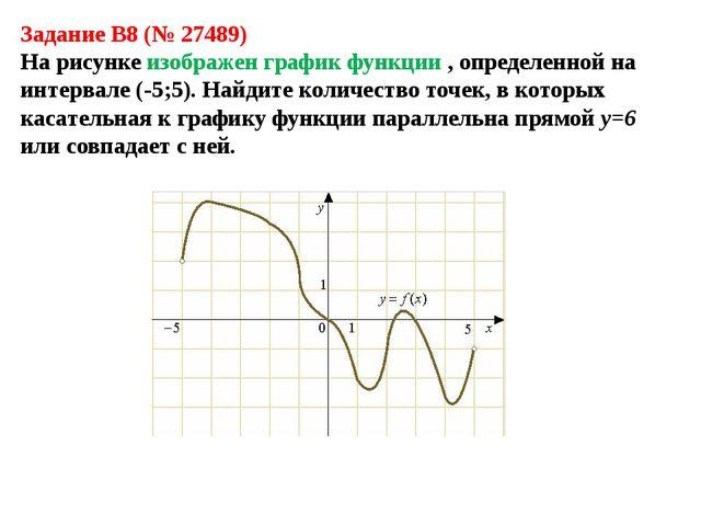 Задание B8 (№ 27489) На рисунке изображен график функции , определенной на ин...