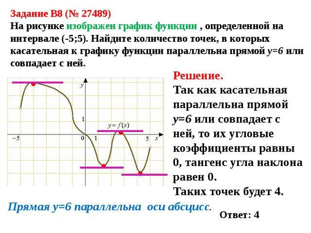Задание B8 (№ 27489) На рисунке изображен график функции , определенной на и...