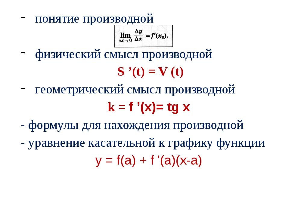 понятие производной физический смысл производной S '(t) = V (t) геометрически...