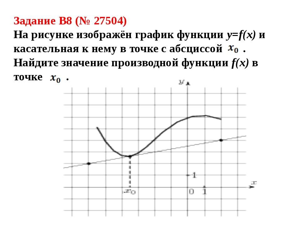 Задание B8 (№ 27504) На рисунке изображён график функции y=f(x) и касательная...