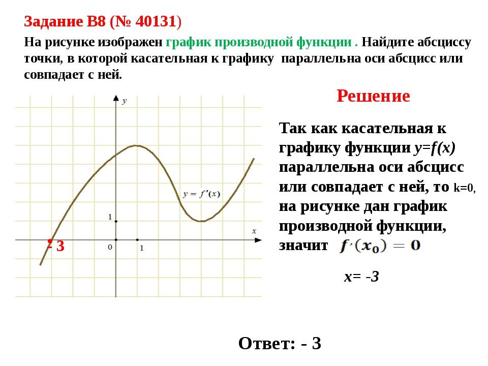 Задание B8 (№ 40131) На рисунке изображен график производной функции . Найди...
