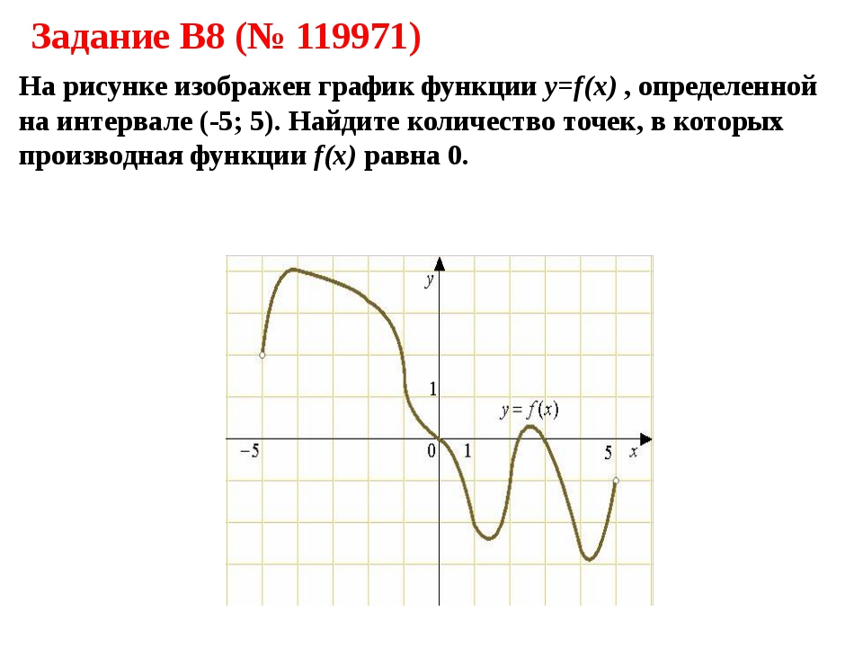 Задание B8 (№ 119971) На рисунке изображен график функции y=f(x) , определенн...