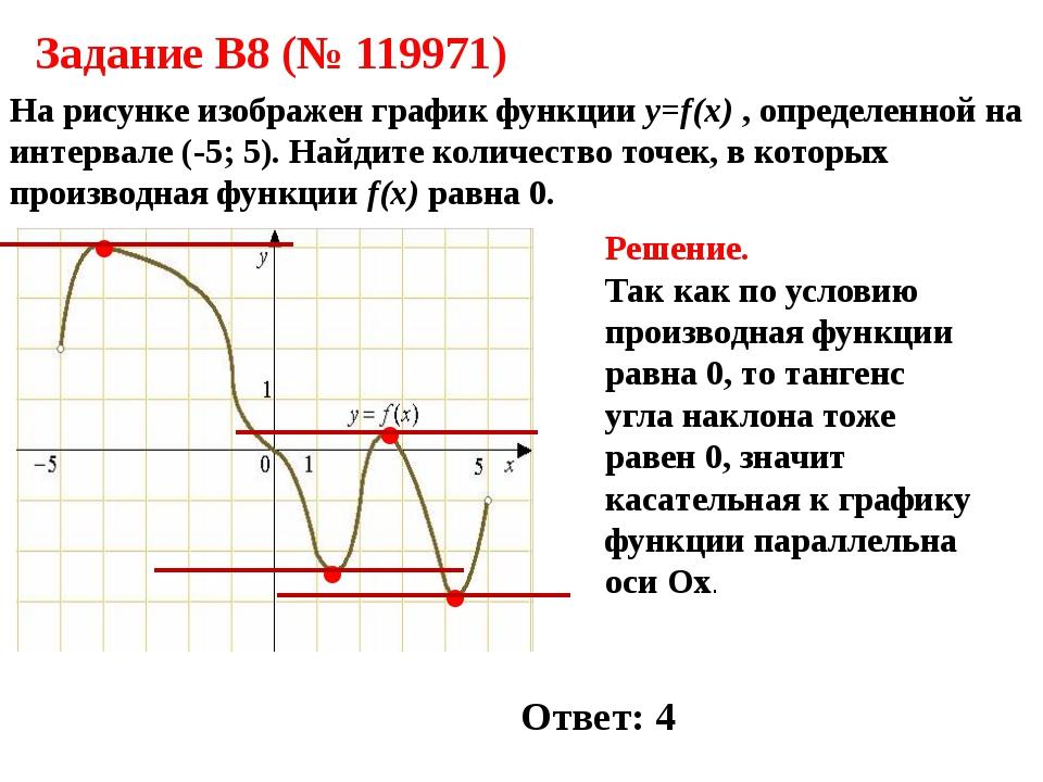 Задание B8 (№ 119971) На рисунке изображен график функции y=f(x) , определен...