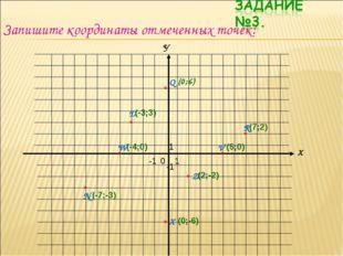 Запишите координаты отмеченных точек: Х У 0 1 1 -1 -1 ° ° ° ° ° ° ° ° R N Z