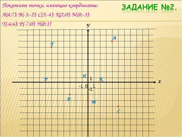 Покажите точки, имеющие координаты: А(4;7); В(-3;-2); С(5;-4); К(2;0); М(0;-3...