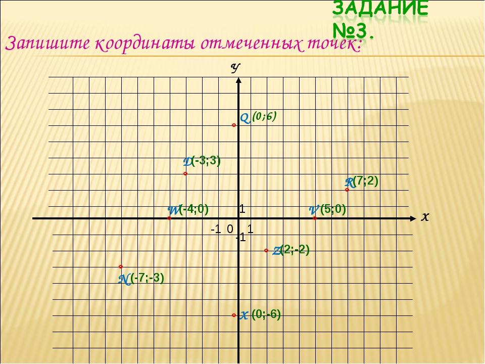 Запишите координаты отмеченных точек: Х У 0 1 1 -1 -1 ° ° ° ° ° ° ° ° R N Z...
