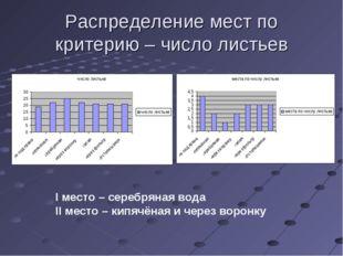 Распределение мест по критерию – число листьев I место – серебряная вода II м